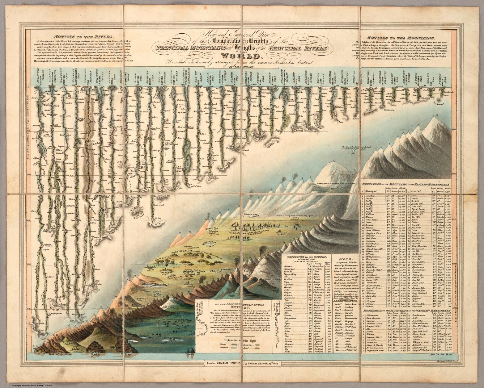 digital archive david rumsey map collection